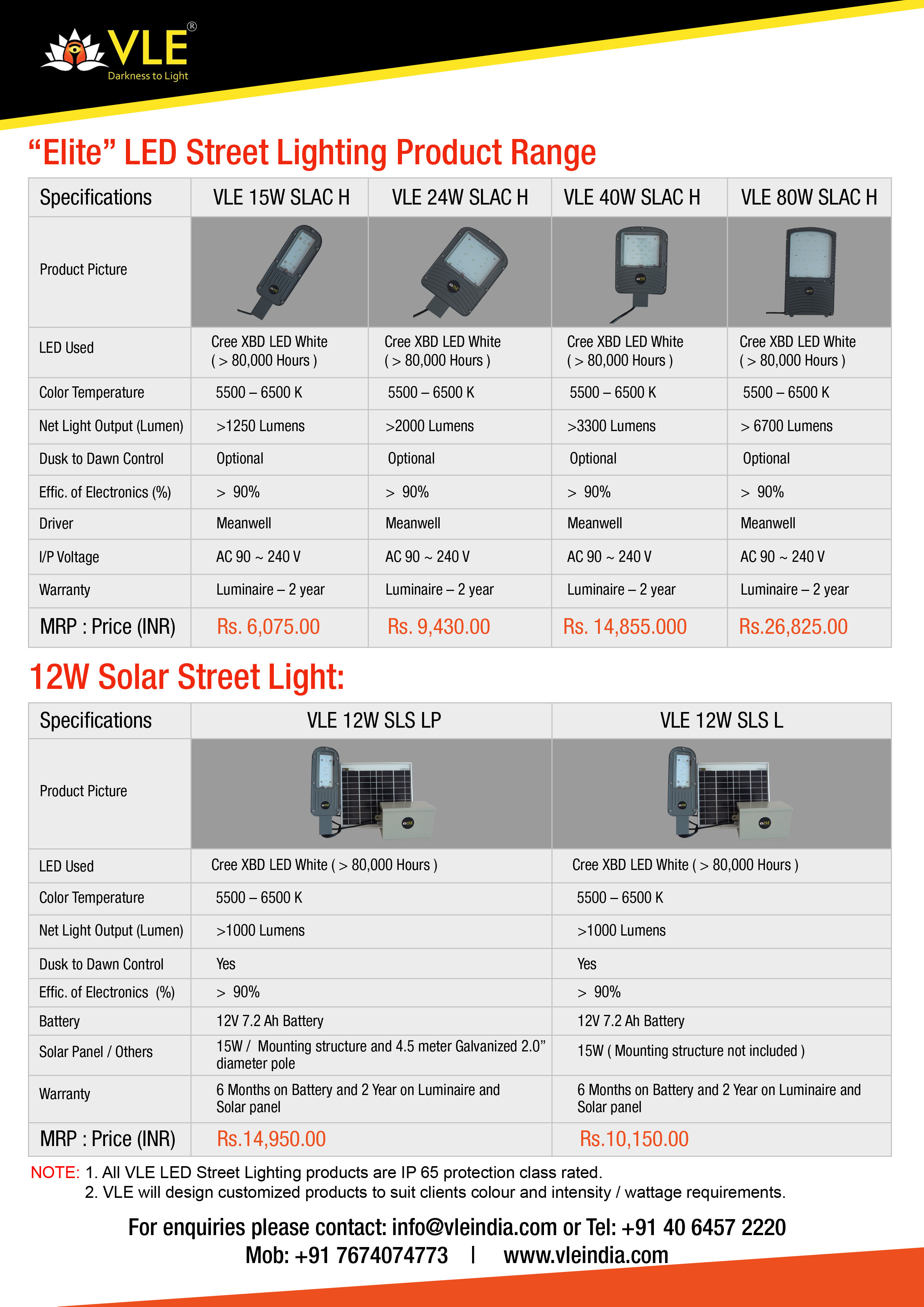 exterior led lighting specifications. solar-led street lighting exterior led specifications a